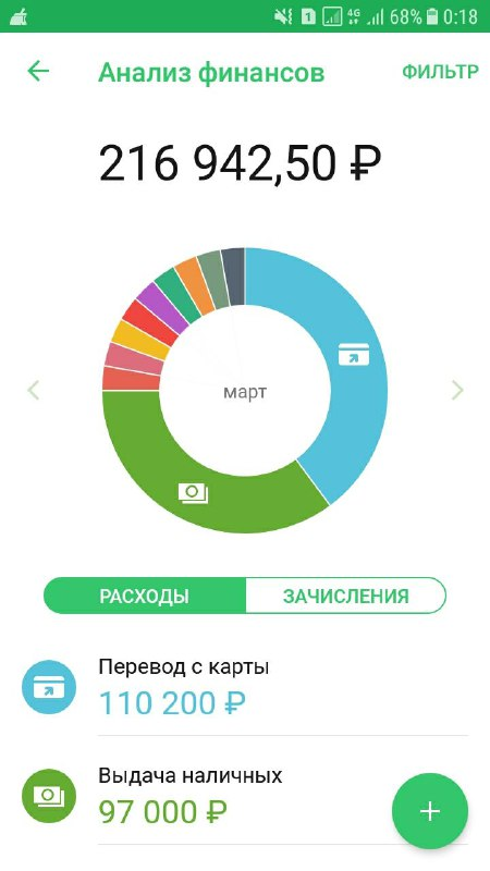 Валетова Наталия Воронеж