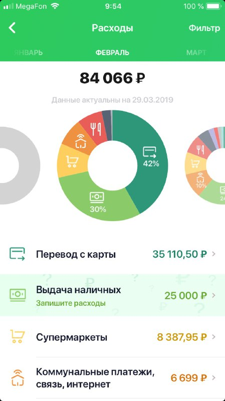Громова Александра Г. Самара